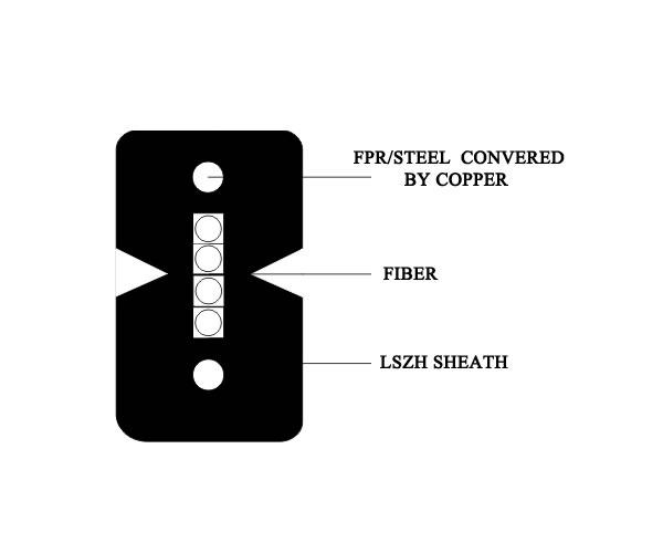 FTTH Drop Cable 4 Fiber GJXFH/GJXH