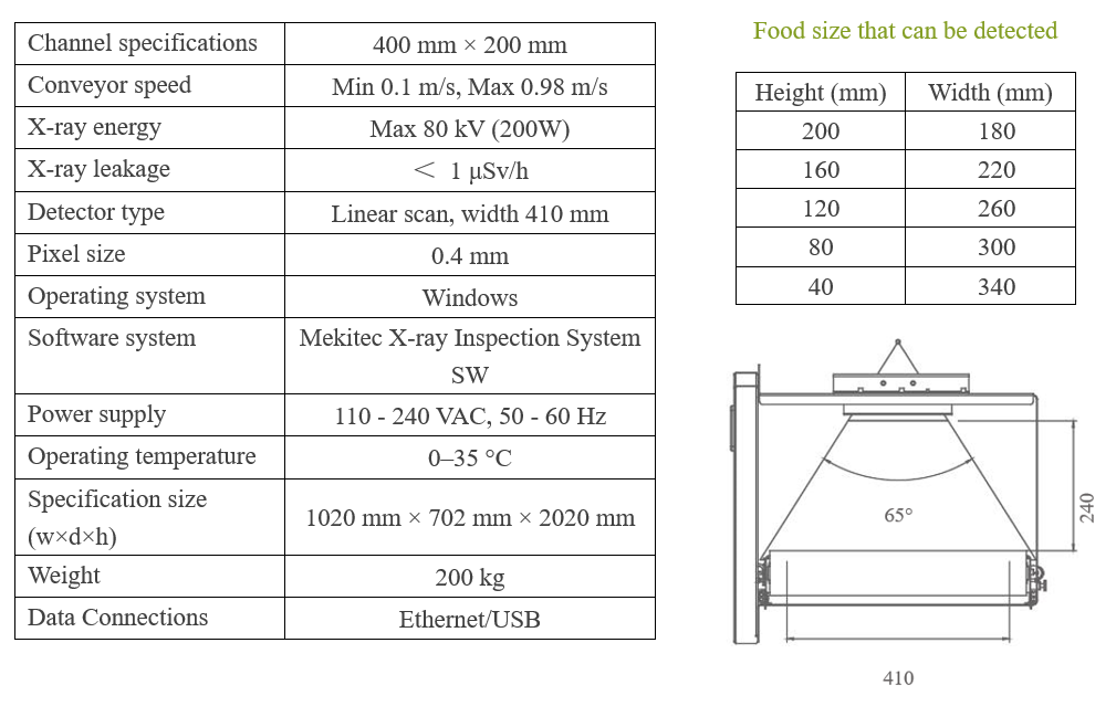 Details for X-ray inspection machine